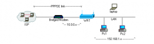《ddwrt路由器设置adsl拨号后访问adsl modem猫web管理界面》